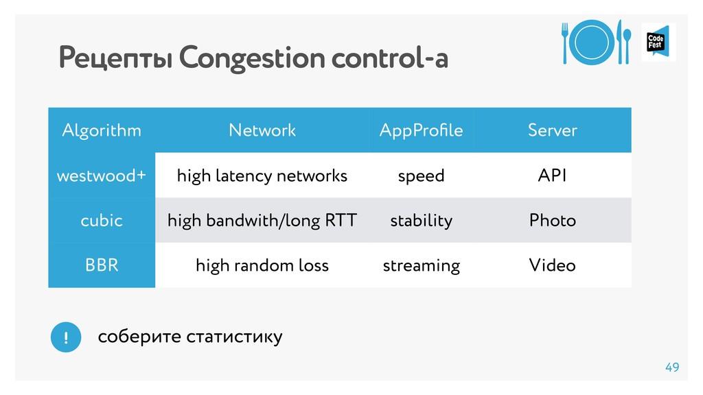 Рецепты Congestion control-а соберите статистик...