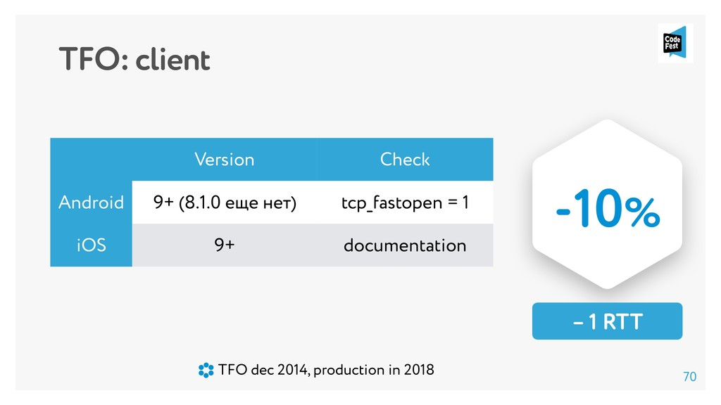TFO: client Version Check Android 9+ (8.1.0 еще...