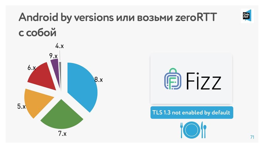 Android by versions или возьми zeroRTT с собой ...