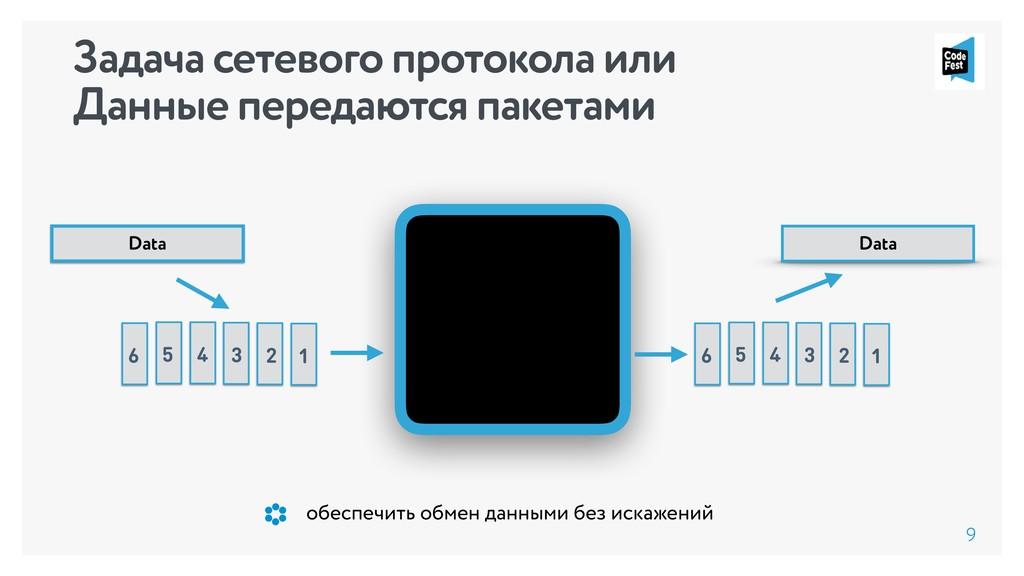 Задача сетевого протокола или Данные передаются...