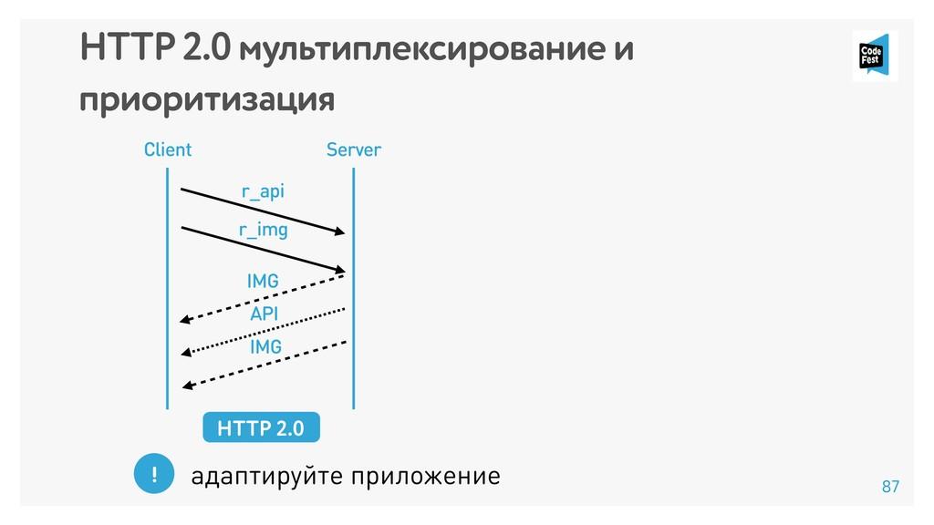 HTTP 2.0 мультиплексирование и приоритизация Cl...
