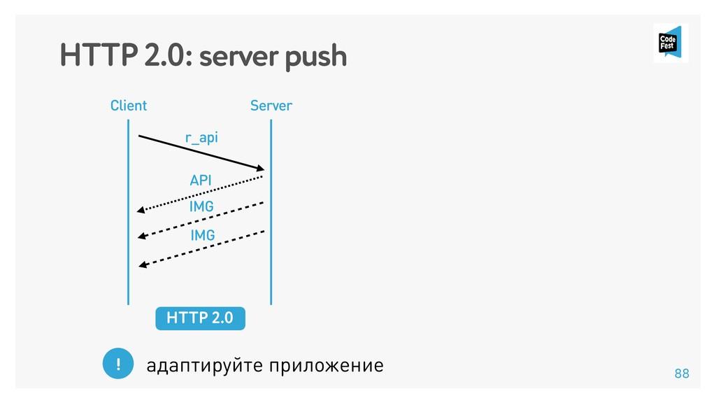 HTTP 2.0: server push Client Server HTTP 2.0 r_...