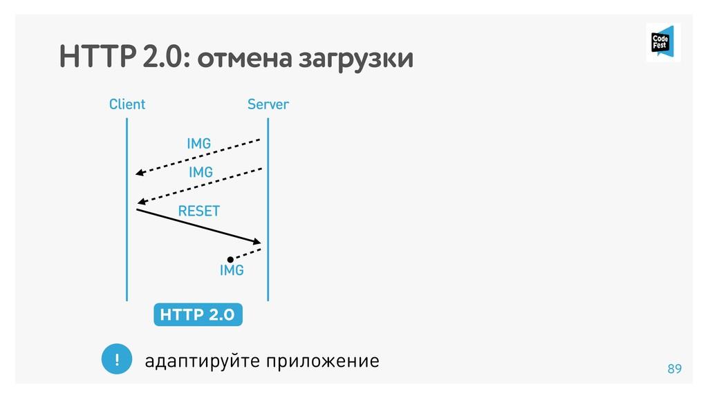 HTTP 2.0: отмена загрузки Client Server HTTP 2....