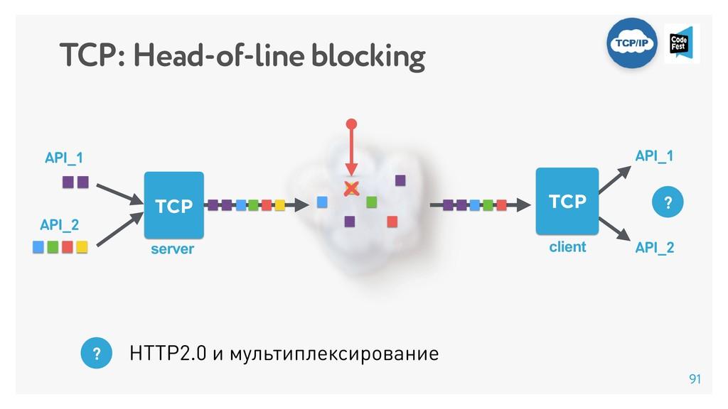 TCP: Head-of-line blocking API_1 API_2 API_1 AP...