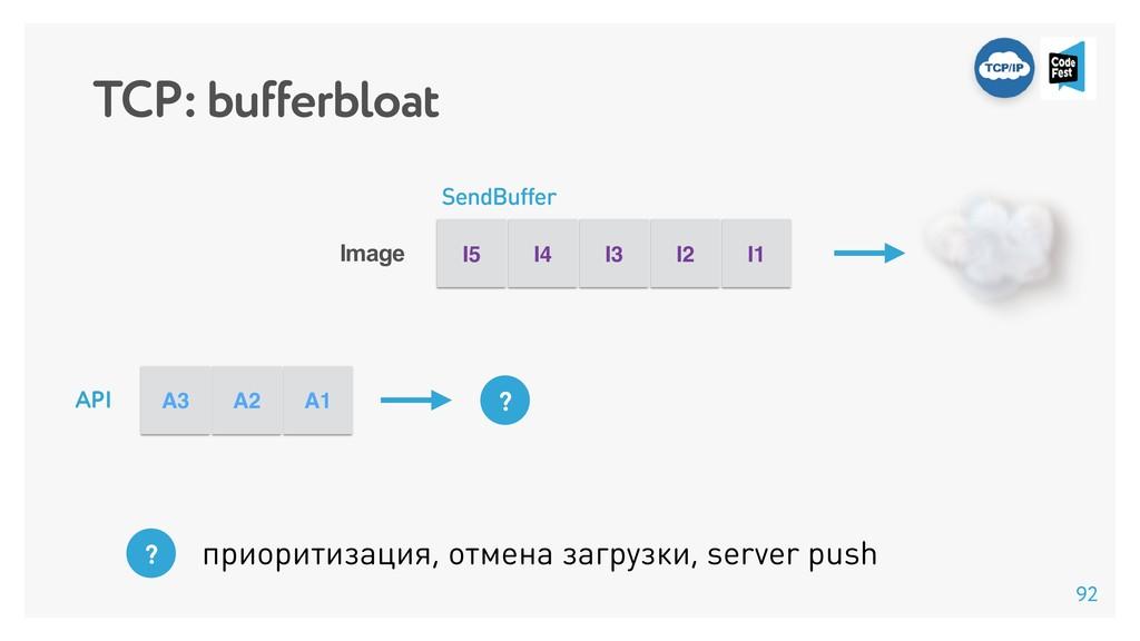 TCP: bufferbloat I5 I4 I3 I2 I1 SendBuffer прио...