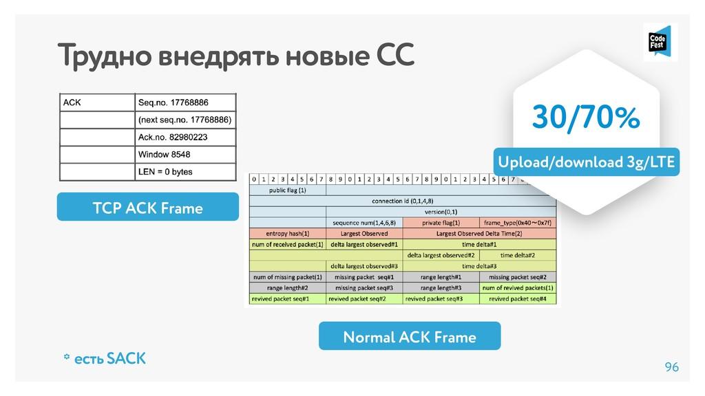 Трудно внедрять новые CC TCP ACK Frame * есть S...
