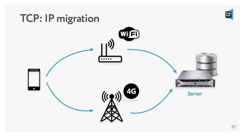 TCP: IP migration Server 97