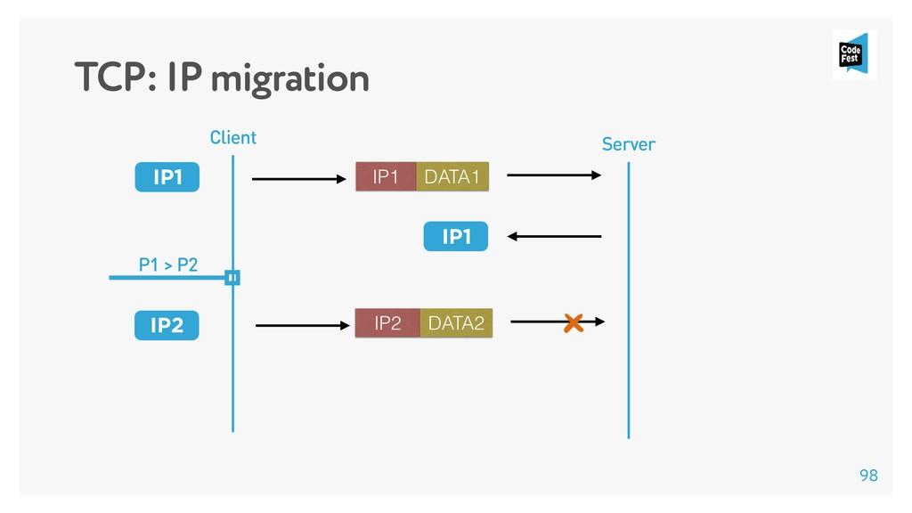 TCP: IP migration Client Server IP1 IP1 DATA1 I...
