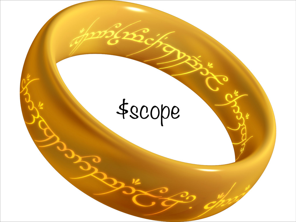 $scope
