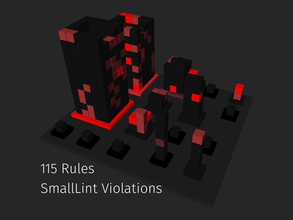 SmallLint Violations 115 Rules