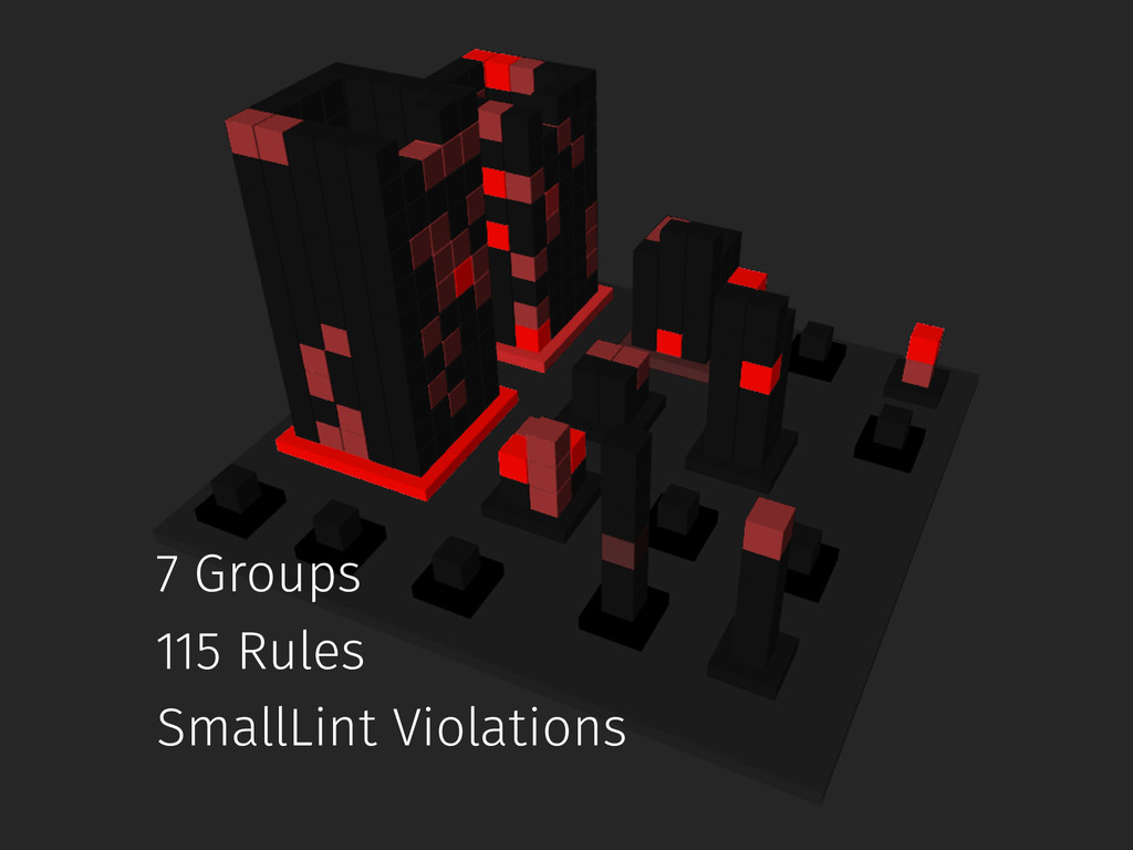 SmallLint Violations 115 Rules 7 Groups