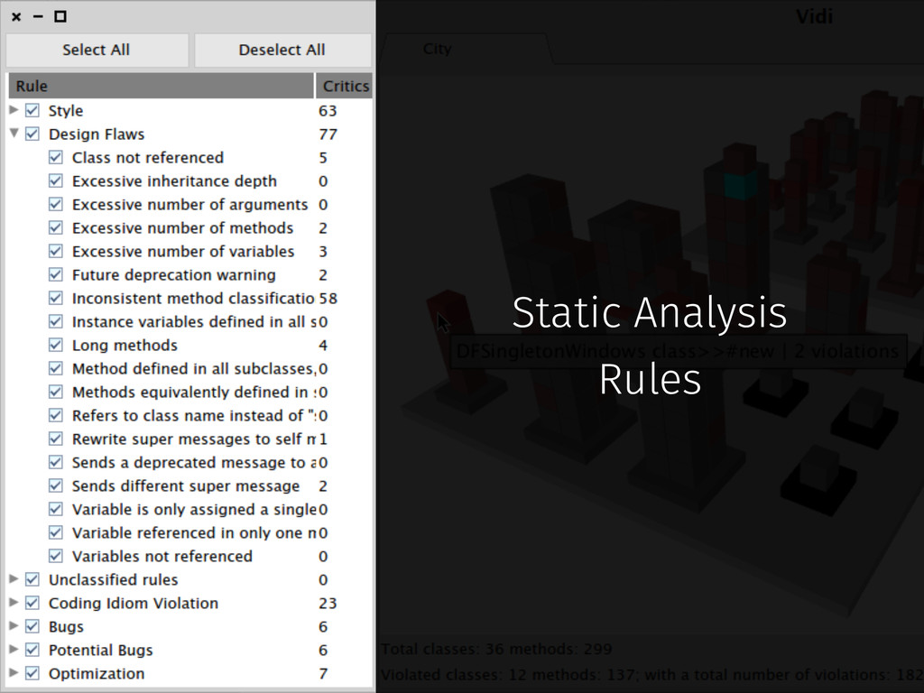 Static Analysis Rules