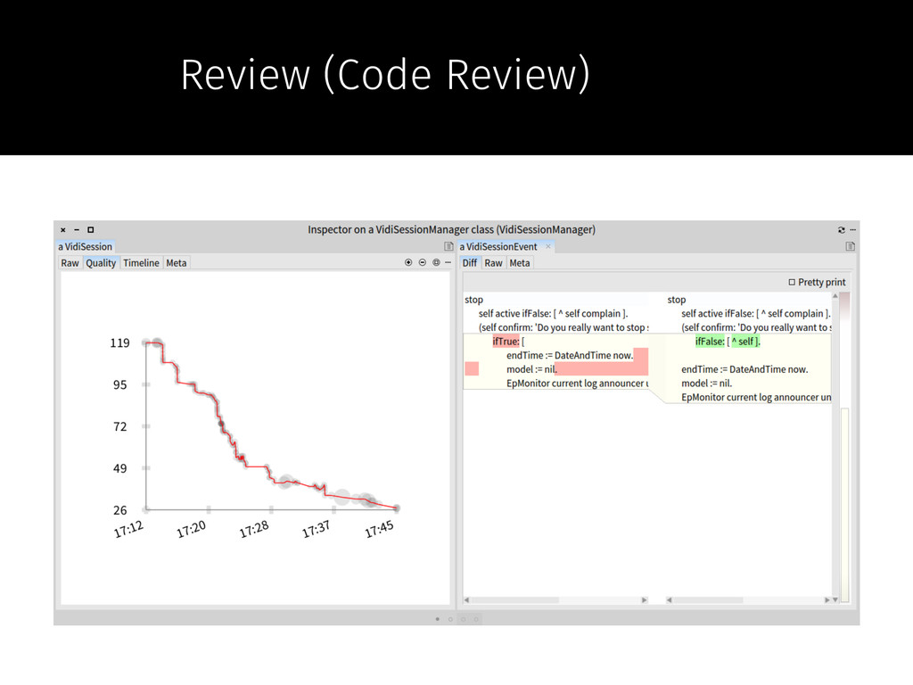 Review (Code Review)