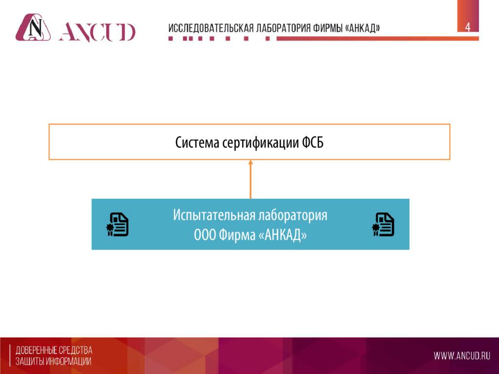 4 Система сертификации ФСБ Испытательная лабора...