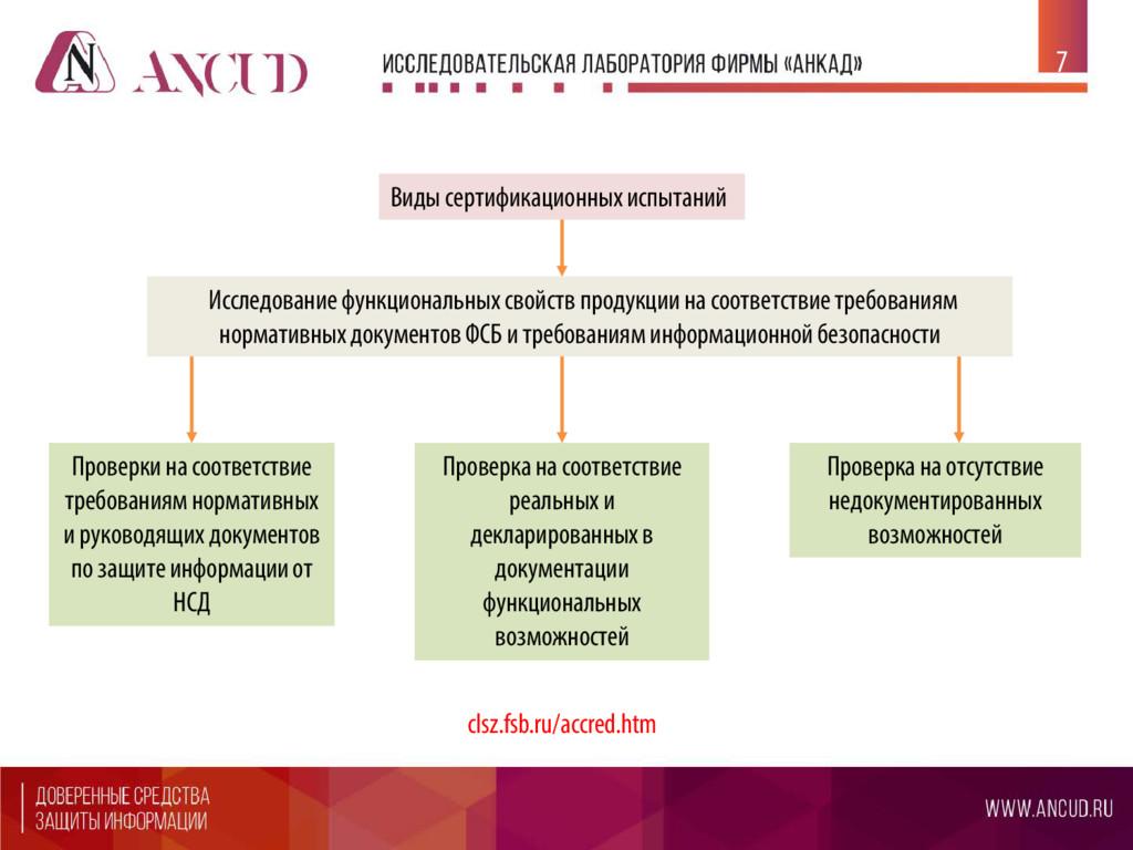 7 clsz.fsb.ru/accred.htm Виды сертификационных ...