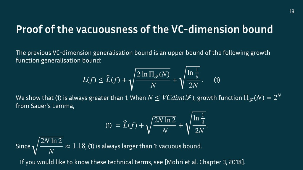 Proof of the vacuousness of the VC-dimension bo...