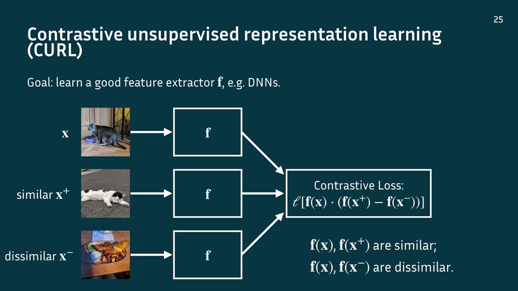 Contrastive unsupervised representation learnin...