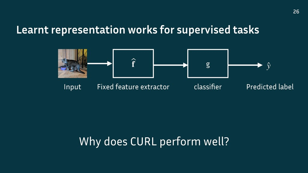 Learnt representation works for supervised task...