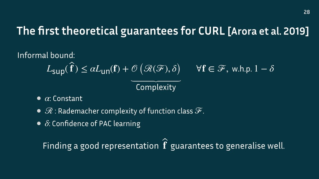 The first theoretical guarantees for CURL [Arora...