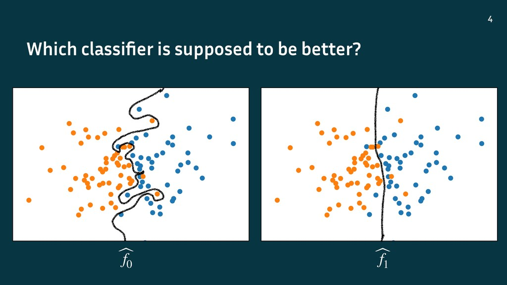 Which classifier is supposed to be better? 4 ̂ f...