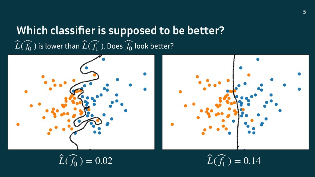 Which classifier is supposed to be better? 5 is ...