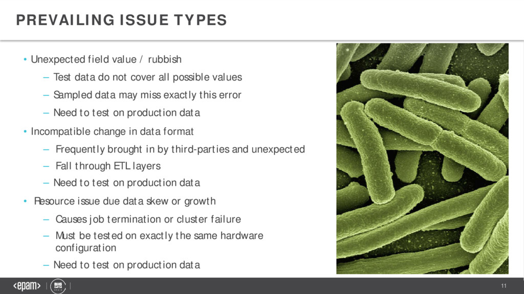 11 PREVAILING ISSUE TYPES • Unexpected field va...