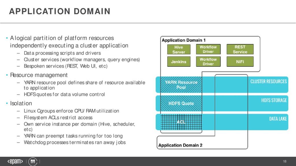 18 • A logical partition of platform resources ...