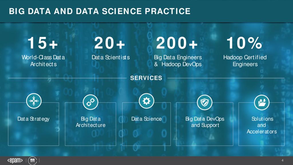 4 SERVICES Data Strategy Big Data Architecture ...