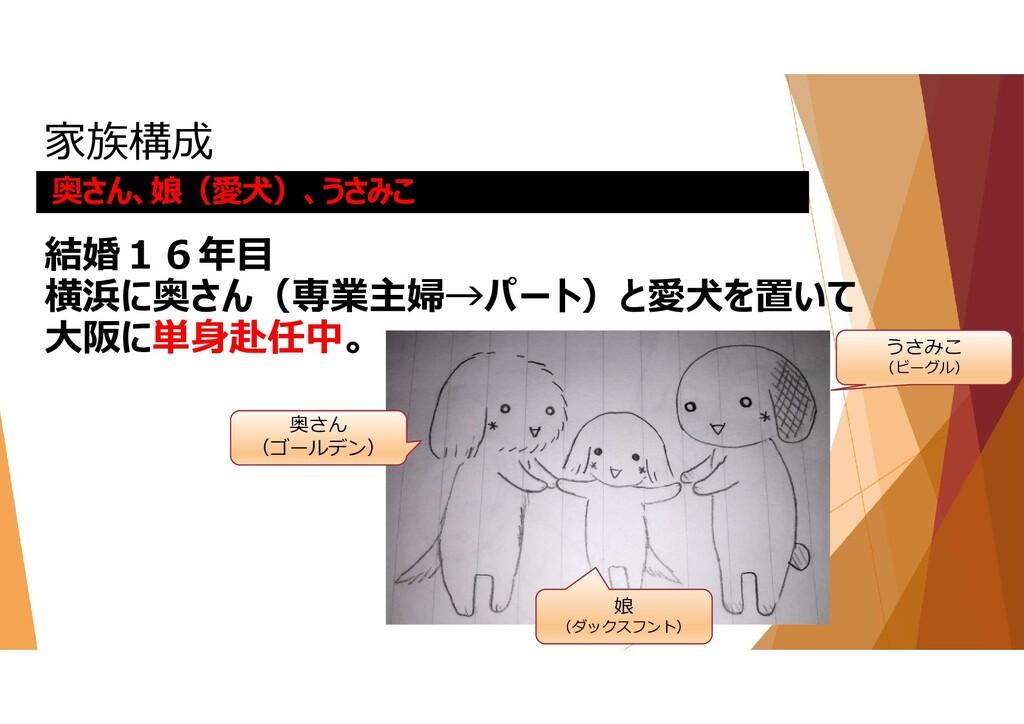 結婚16年目 横浜に奥さん(専業主婦→パート)と愛犬を置いて 大阪に単身赴任中。 前線叩き上げ...