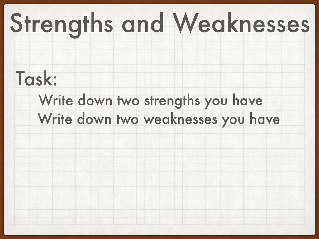 Strengths and Weaknesses Task: Write down two s...
