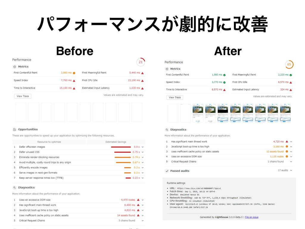 ύϑΥʔϚϯε͕ܶతʹվળ Before After