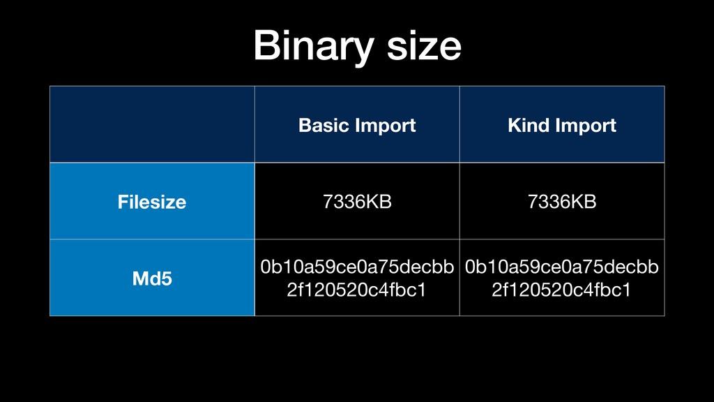 Basic Import Kind Import Filesize 7336KB 7336KB...
