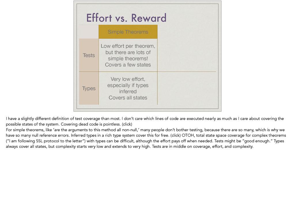 Effort vs. Reward Tests Types Simple Theorems L...