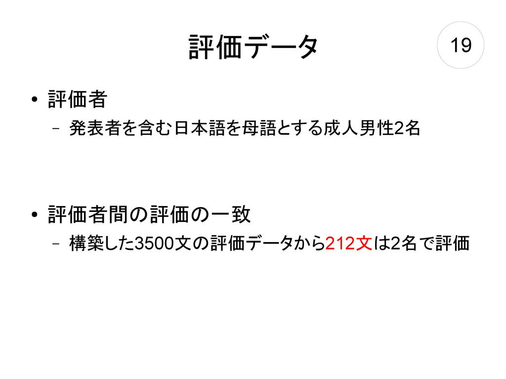 評価データ ● 評価者 – 発表者を含む日本語を母語とする成人男性2名 ● 評価者間の評価の一...