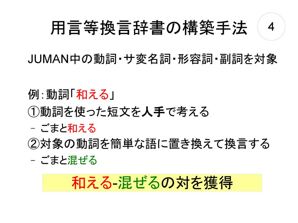 用言等換言辞書の構築手法 JUMAN中の動詞・サ変名詞・形容詞・副詞を対象 例:動詞「和える」...