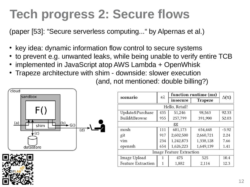 "12 Tech progress 2: Secure flows (piper [53]: ""..."