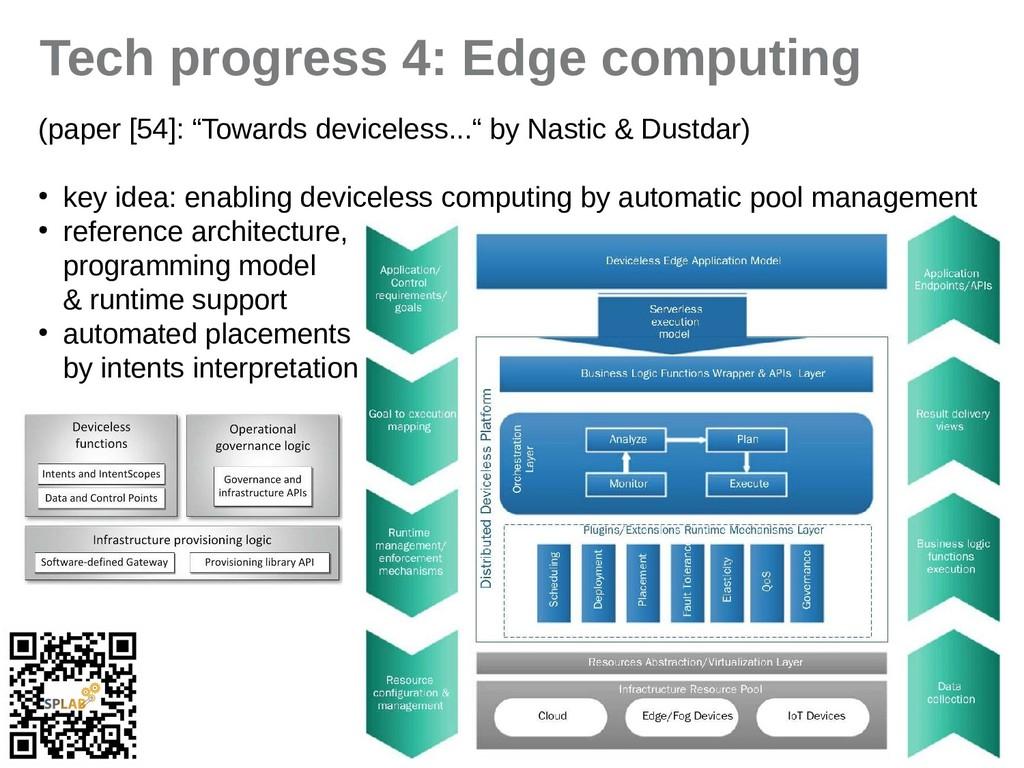 14 Tech progress 4: Edge computing (piper [54]:...