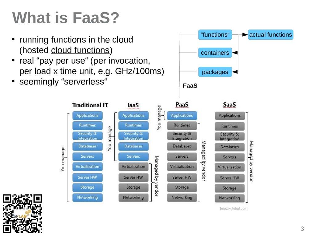 "3 What is FaaS? [mizikglobil.com] ""functions"" c..."