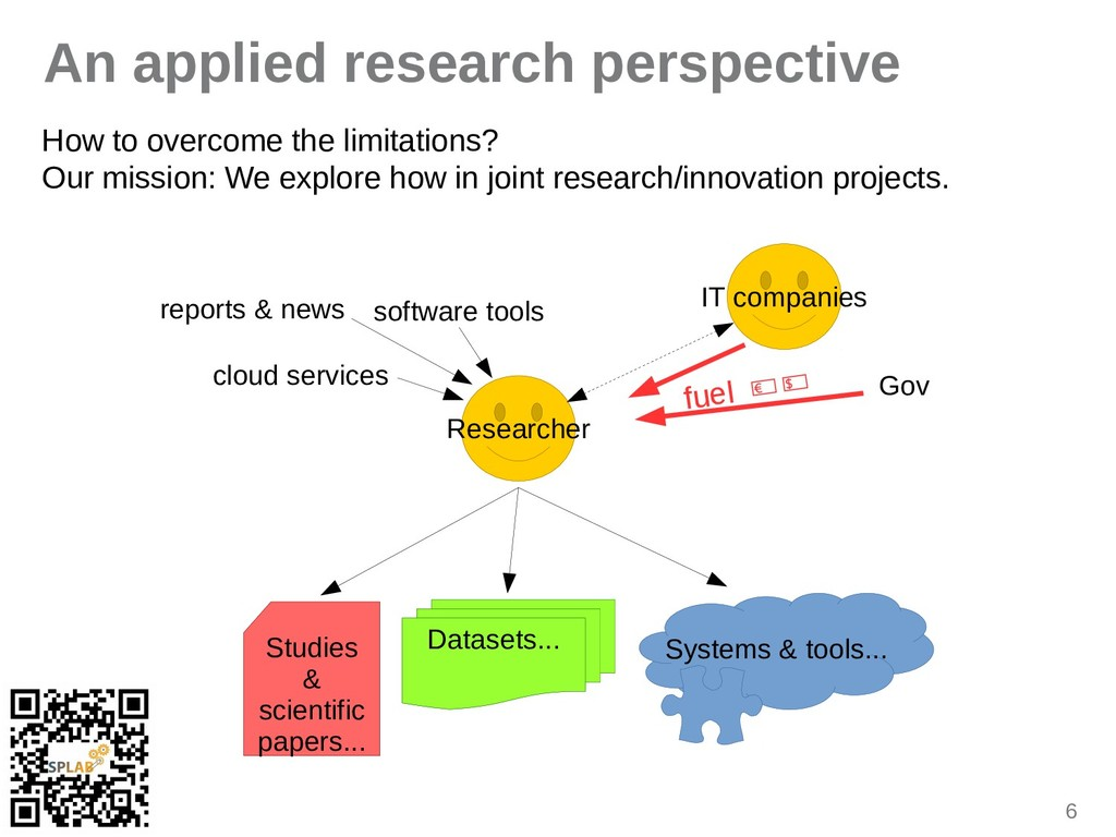 6 An applied research perspective How to overco...