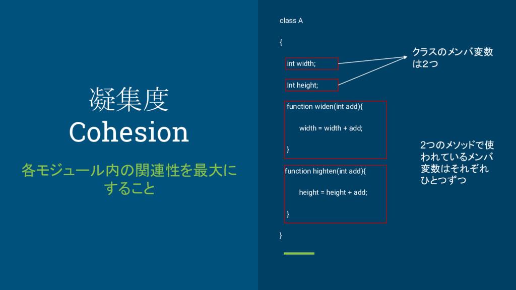 凝集度 Cohesion 各モジュール内の関連性を最大に すること class A { int...