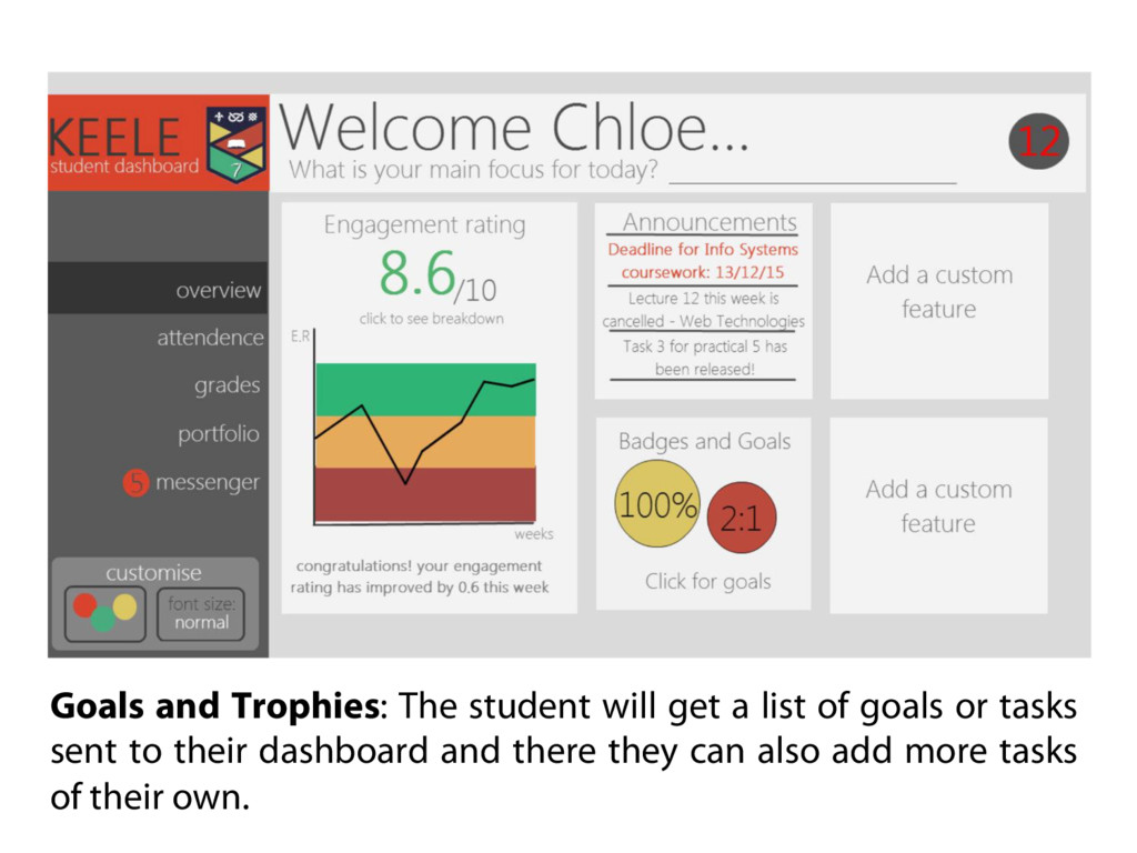 Goals and Trophies: The student will get a list...