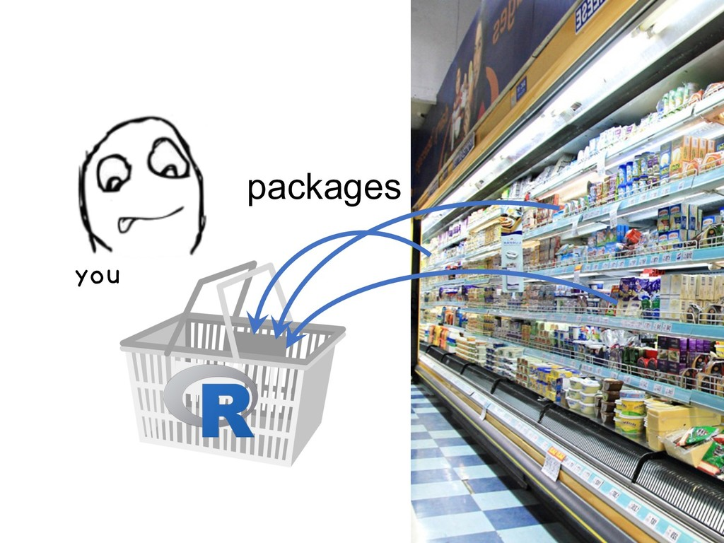 packages you
