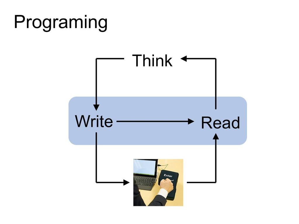 Programing Write Run Read Think