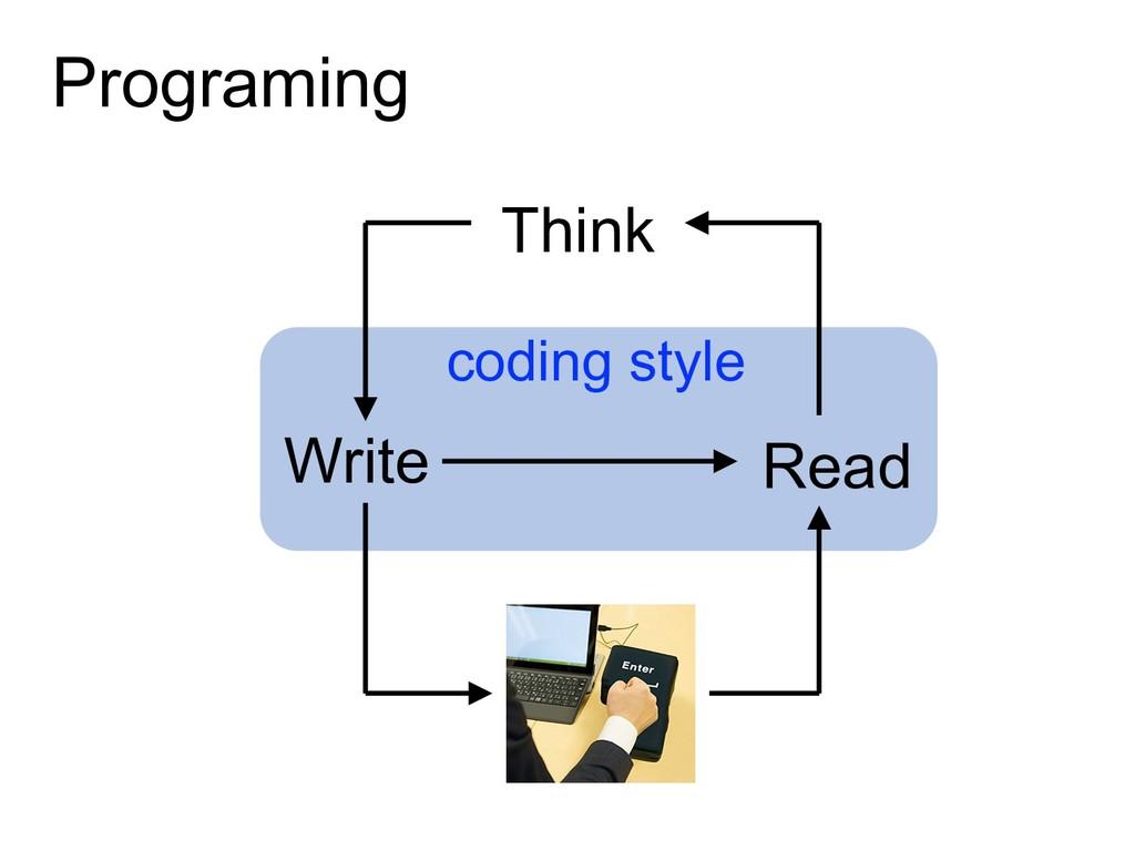 Programing Write Run Read Think coding style