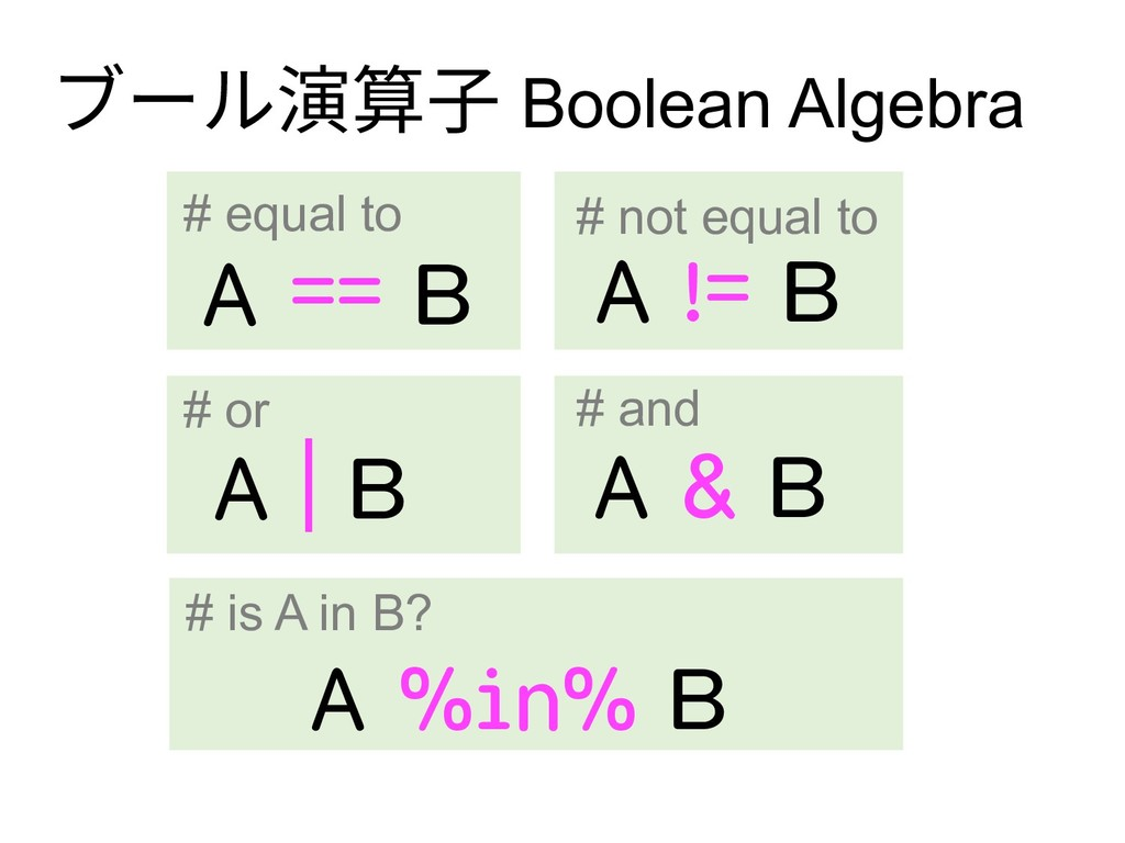 ブール演算⼦ Boolean Algebra A == B A != B A | B A & ...
