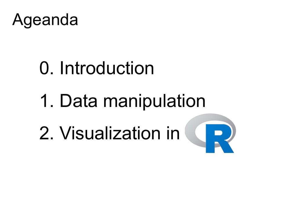 Ageanda 0. Introduction 1. Data manipulation 2....