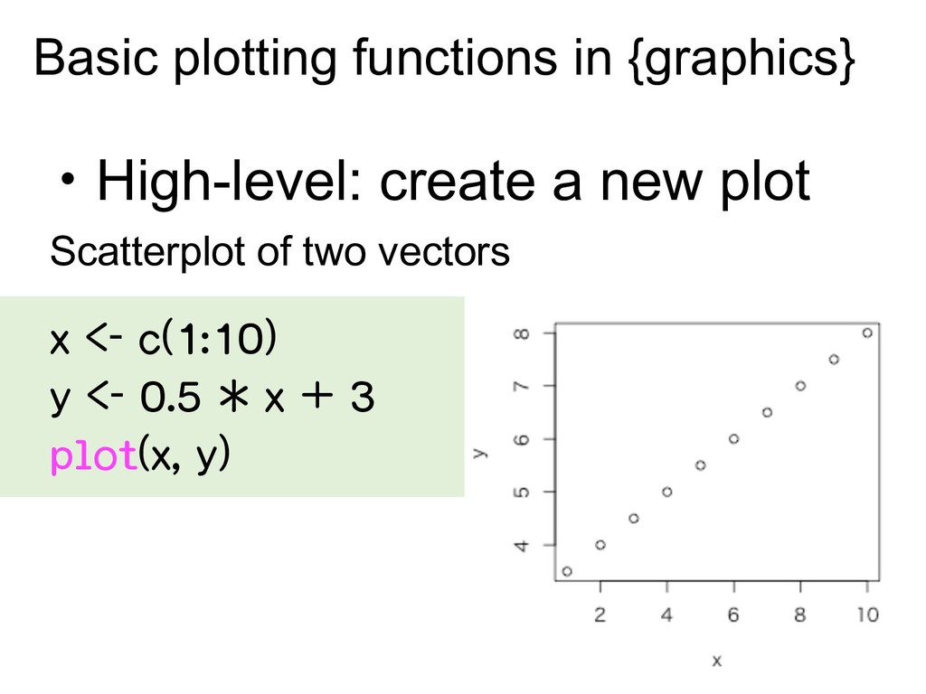 ‧High-level: create a new plot Basic plotting f...