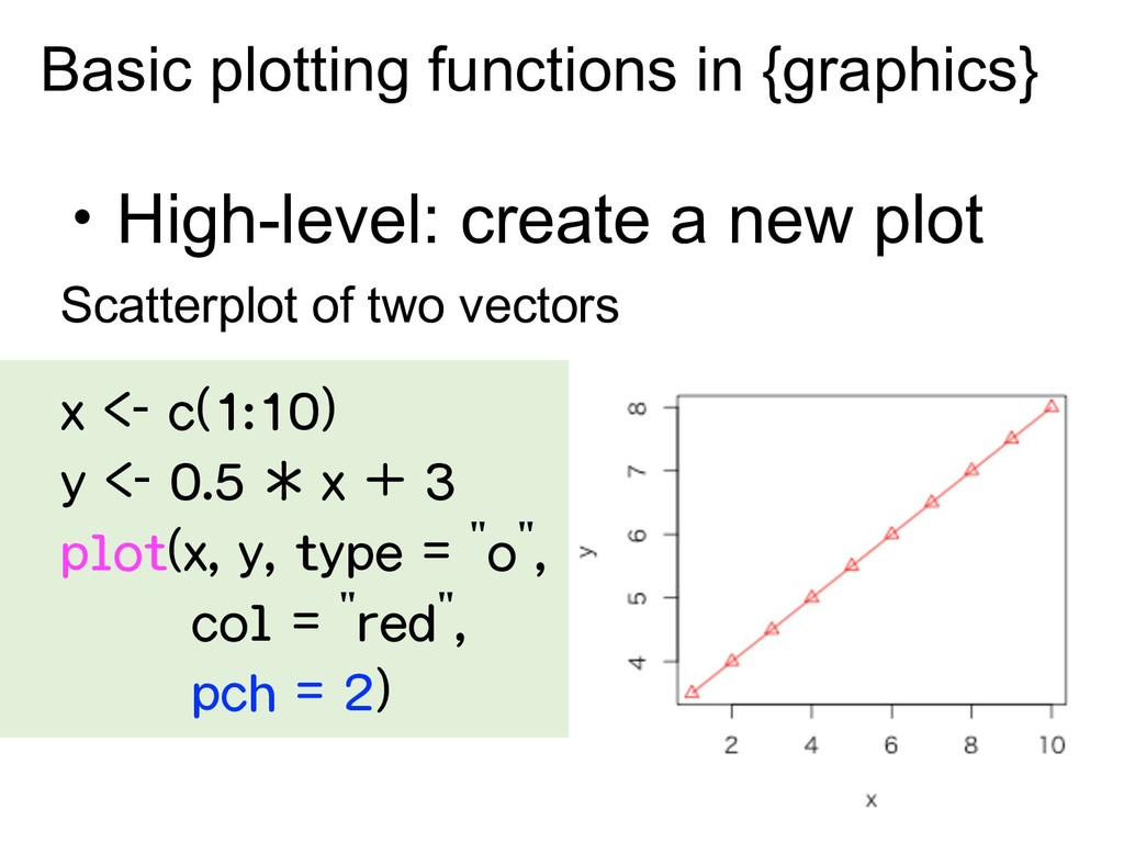 ‧High-level: create a new plot x <- c(1:10) y <...