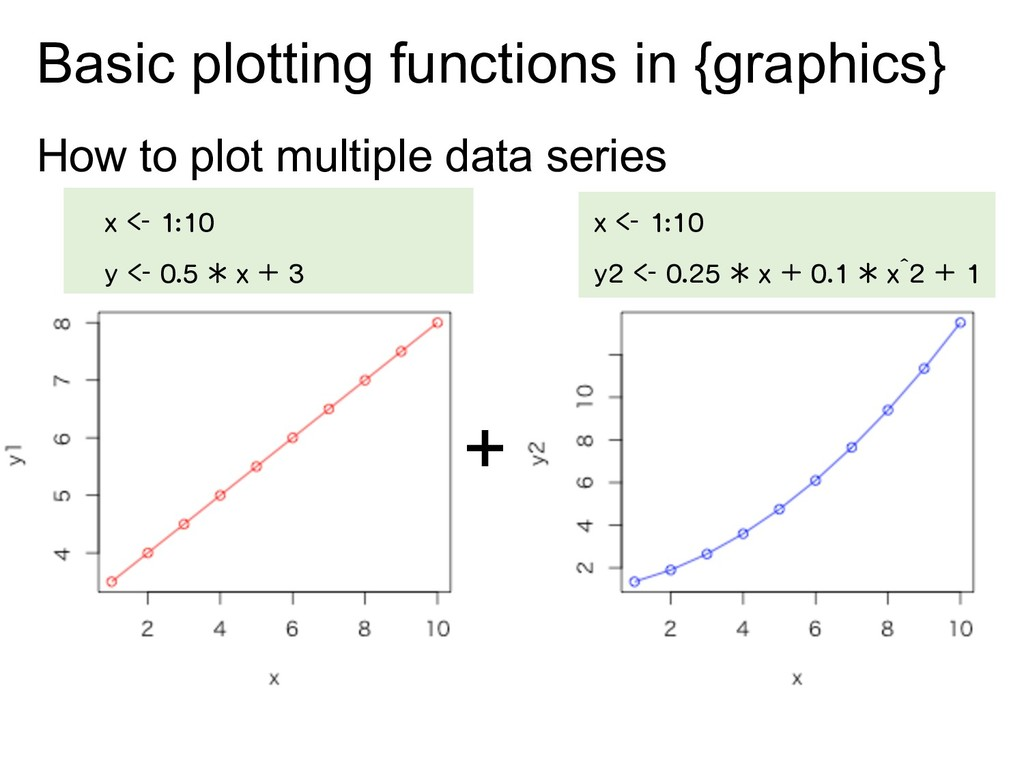 How to plot multiple data series + x <- 1:10 y ...
