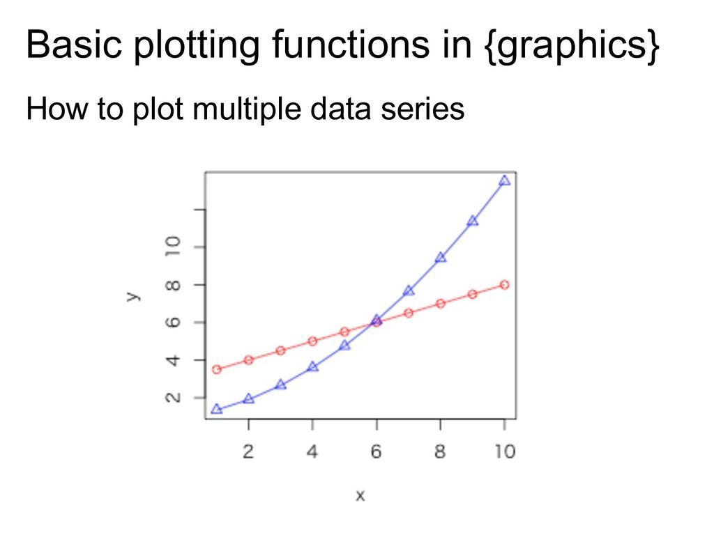 How to plot multiple data series Basic plotting...